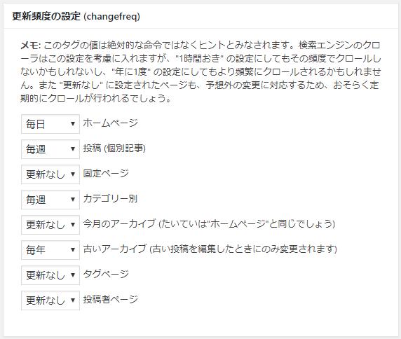 Google XML Sitemapsの更新頻度の設定