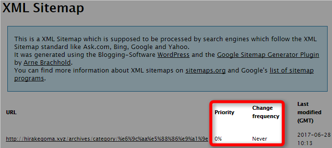 Google XML Sitemapsのバグ