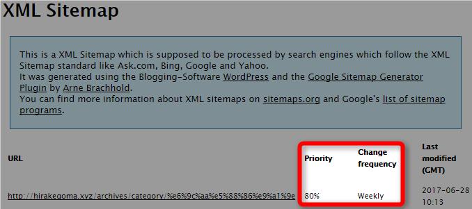 Google XML Sitemapsのバグ対処後