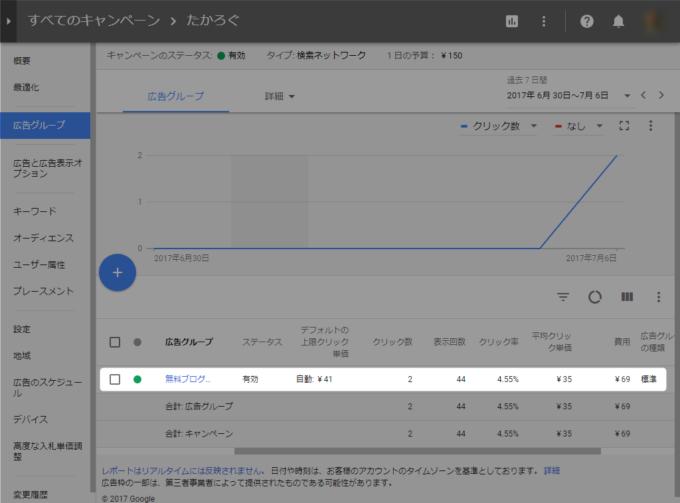 Googleアドワーズの広告ステータス