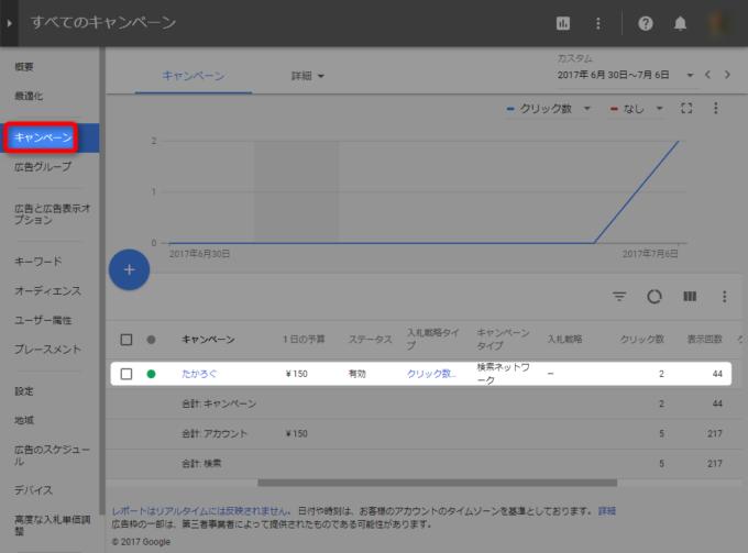 Google AdWordsのキャンペーン一覧画面