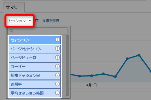 Googleアナリティクスのグラフの指標(ユーザーサマリー)
