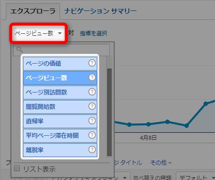 Googleアナリティクスのグラフの指標(ページ)